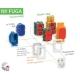 Fuga Air Slim forfradåse 2,5 modul orange