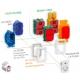 Fuga Pure designramme glas 1,5M hvid