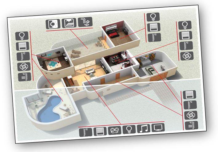 Smart House Solution Danmark